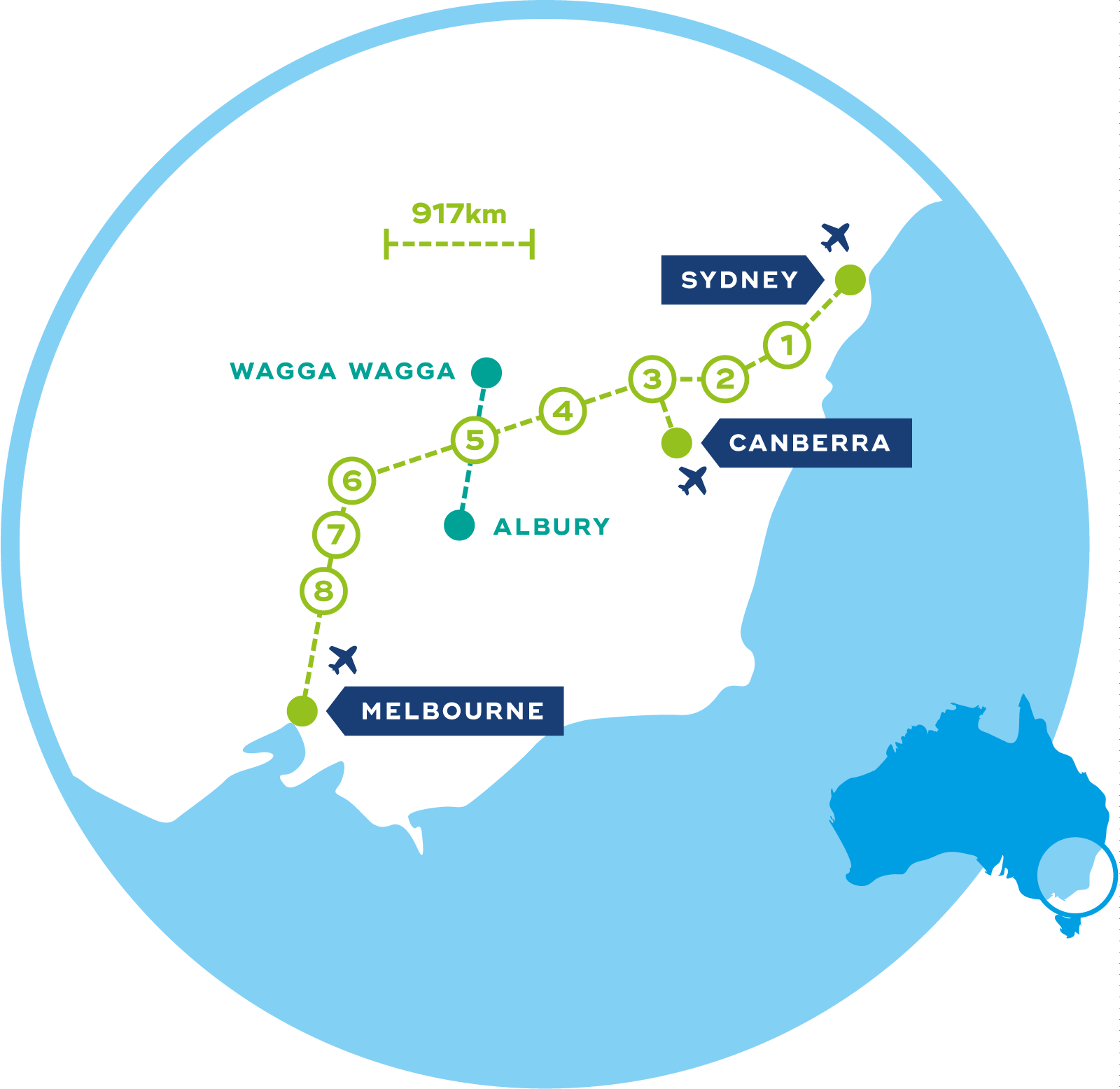 CLARA Melbourne–Sydney high-speed rail route map showing branch lines to Albury and Wagga Wagga